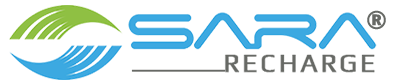 Single Sim Multi Recharge, All in One Multi Recharge Sim ...  Uninor Logo Png